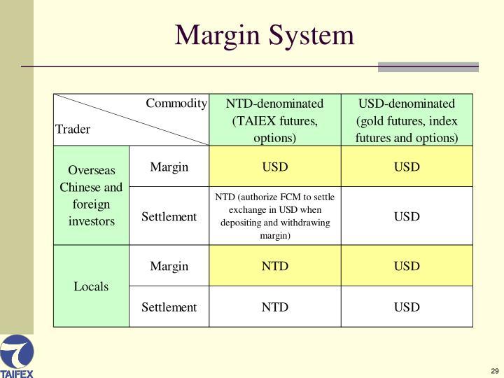 Margin System