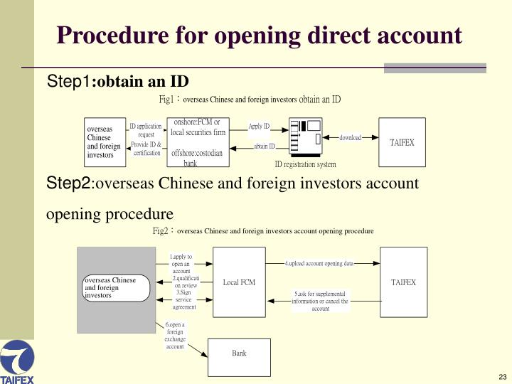 Procedure for opening direct account