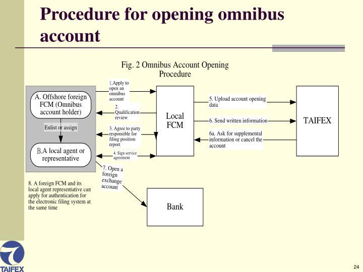 Procedure for opening omnibus account