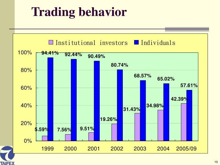Trading behavior