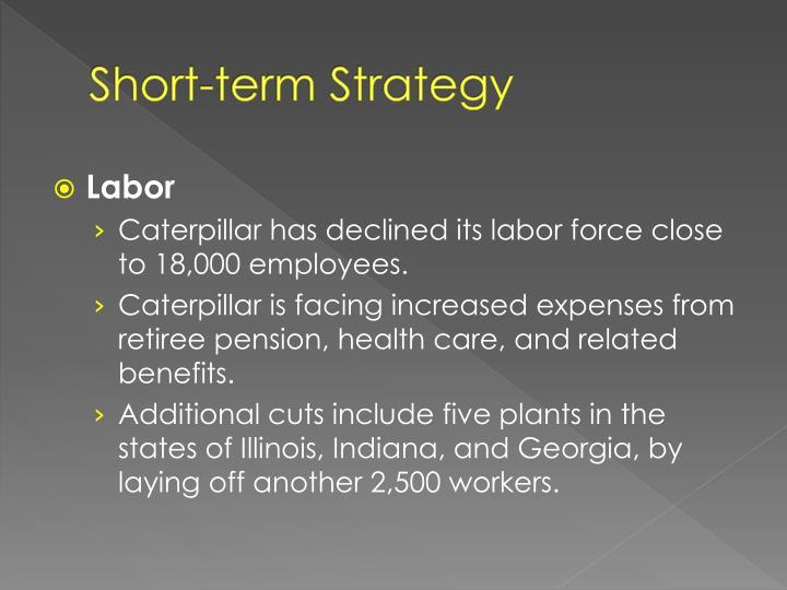 Short-term Strategy