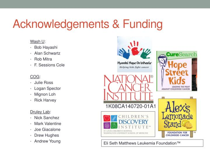 Acknowledgements & Funding