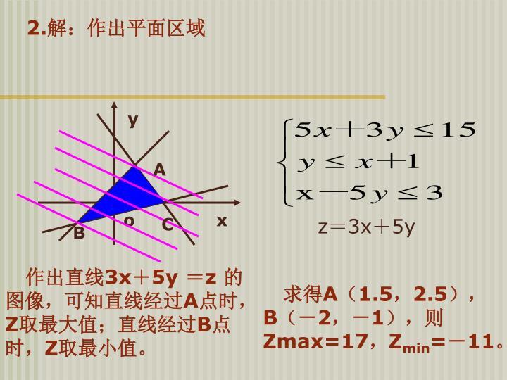 2.解:作出平面区域