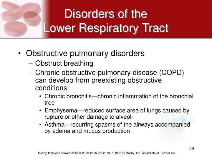 Disorders of the