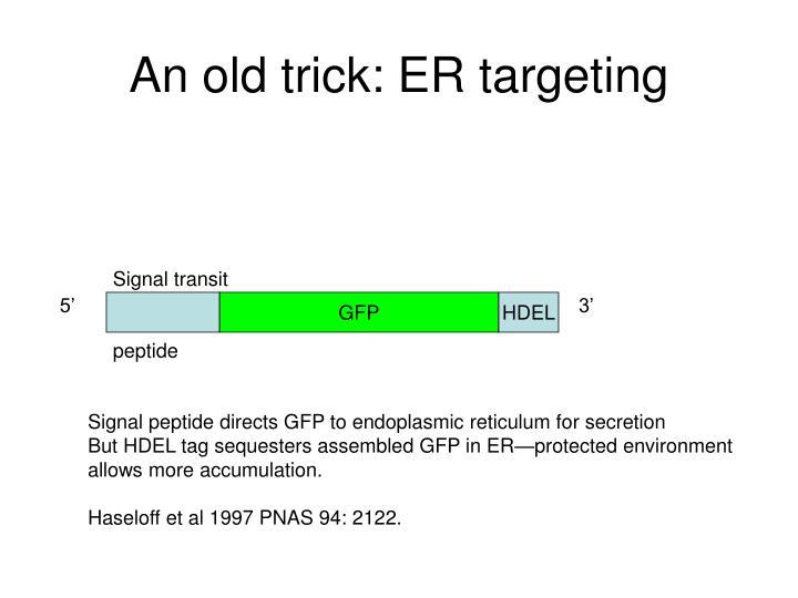 An old trick: ER targeting