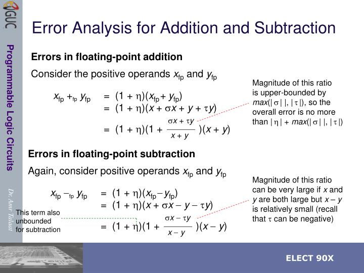 Error Analysis for Addition and Subtraction
