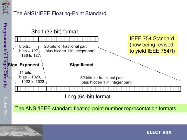 The ansi ieee floating point standard