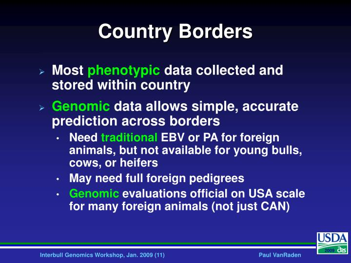 Country Borders