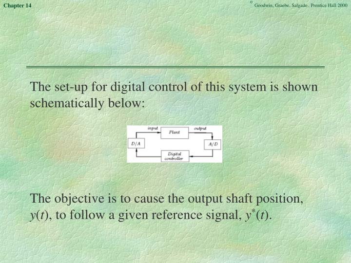 The set-up for digital control of this system is shown schematically below: