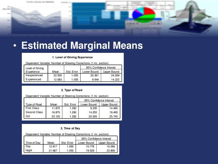 Estimated Marginal Means