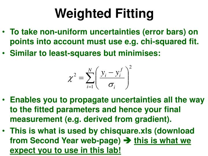 Weighted Fitting