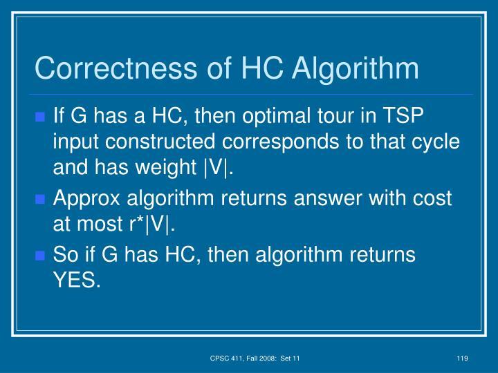 Correctness of HC Algorithm
