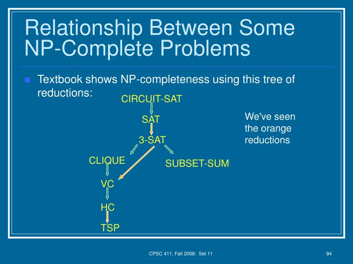 Relationship Between Some NP-Complete Problems