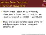 yellow fever vaccine risks for travellers