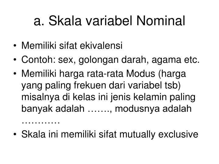 a. Skala variabel Nominal
