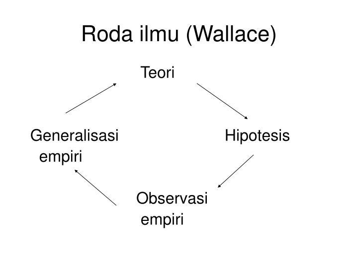 Roda ilmu (Wallace)