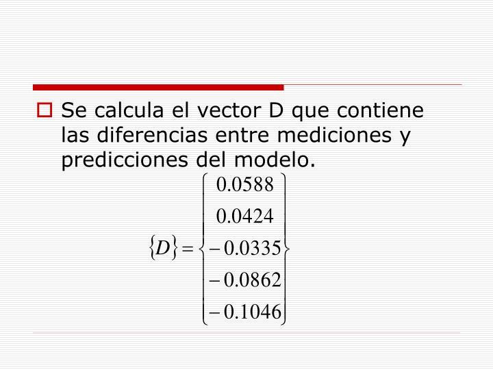 Se calcula el vector D que contiene las diferencias entre mediciones y predicciones del modelo.