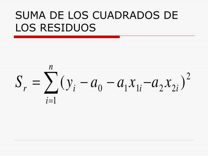 SUMA DE LOS CUADRADOS DE LOS RESIDUOS