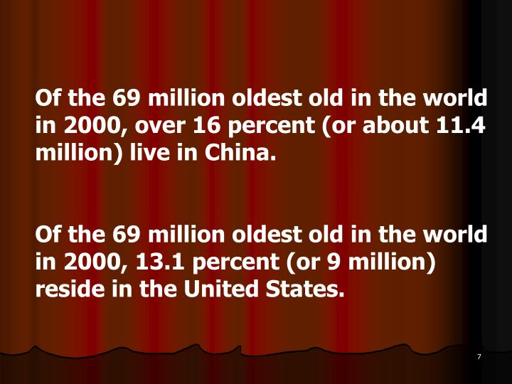 Of the 69 million oldest old in the world in 2000, over 16 percent (or about 11.4 million) live in China.