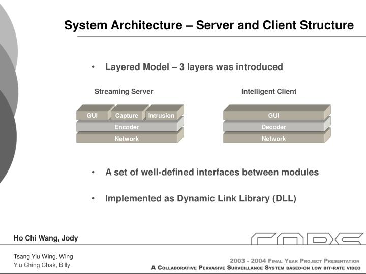 System Architecture – Server and Client Structure