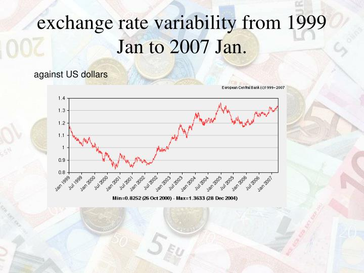 exchange rate variability from 1999 Jan to 2007 Jan.