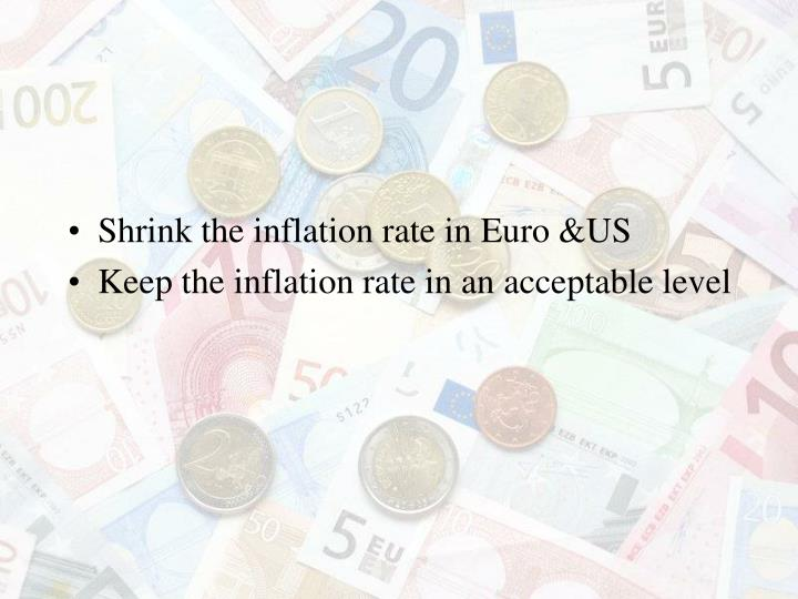 Shrink the inflation rate in Euro &US