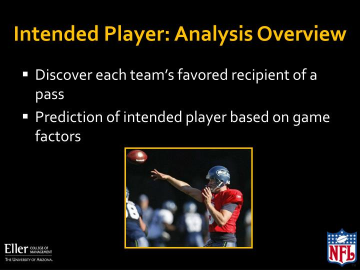 Intended Player: Analysis Overview