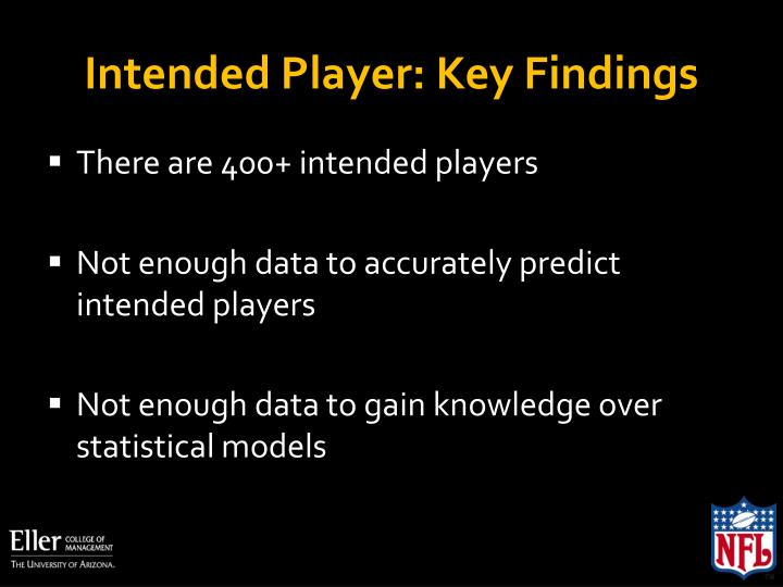 Intended Player: Key Findings