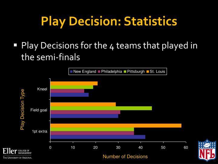 Play Decision: Statistics