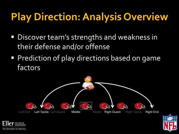 Play Direction: Analysis Overview