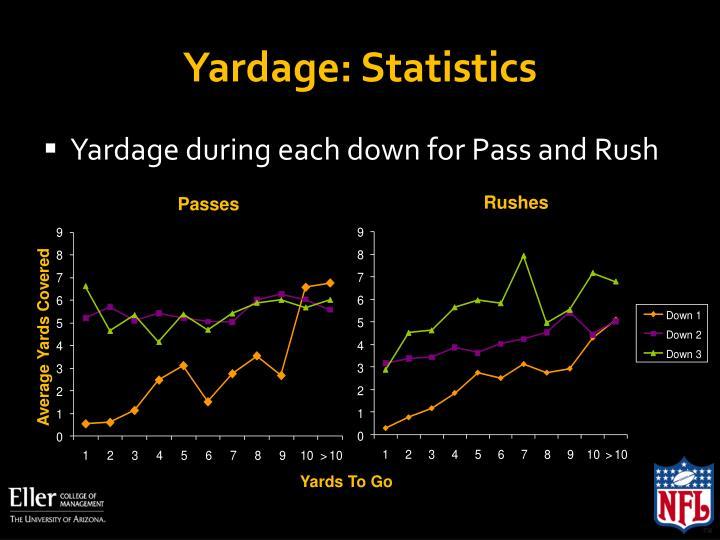 Yardage: Statistics