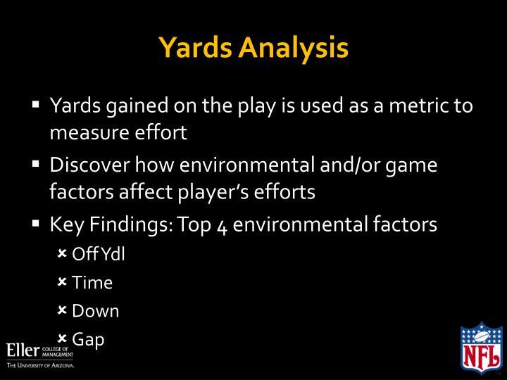 Yards Analysis