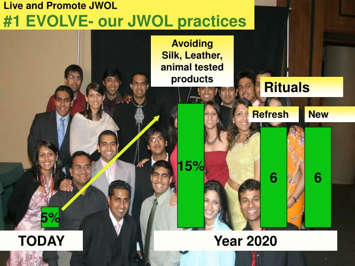 Live and Promote JWOL