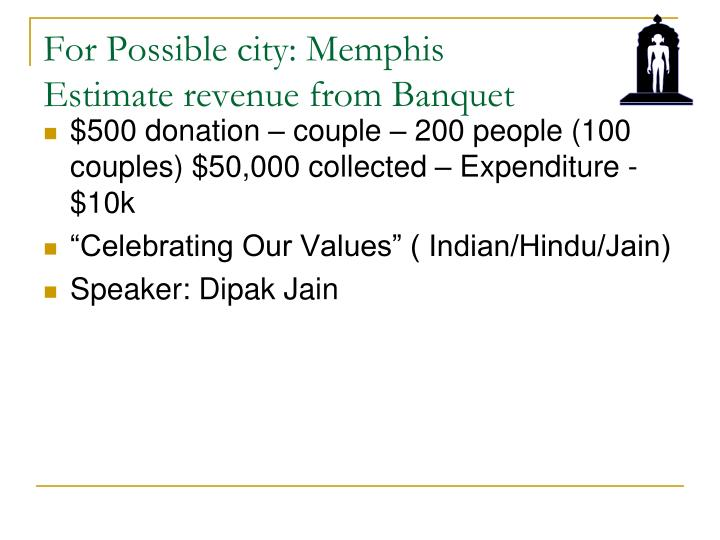 For Possible city: Memphis
