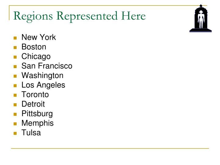 Regions represented here