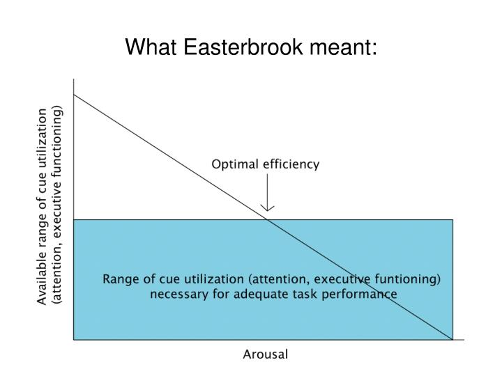 What Easterbrook meant: