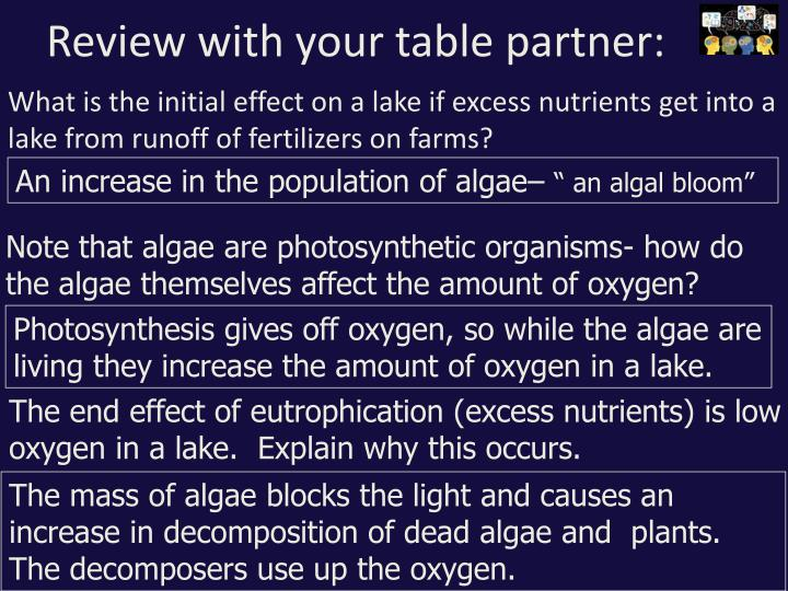 Review with your table partner: