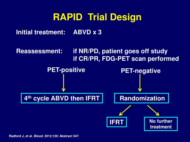 RAPID  Trial Design