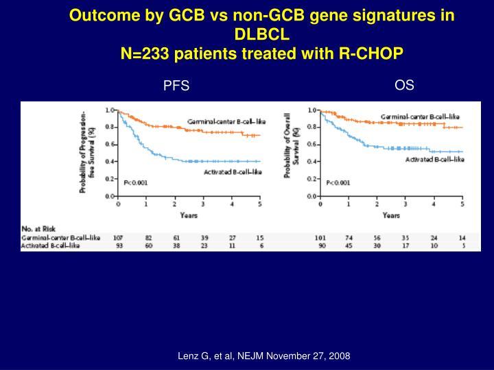 Outcome by GCB vs non-GCB gene signatures in DLBCL