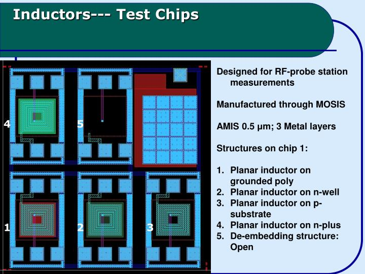 Inductors--- Test Chips