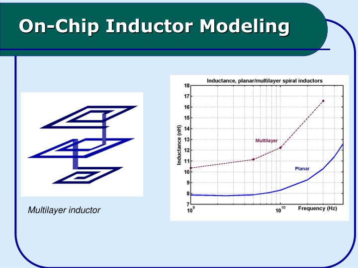 On-Chip Inductor Modeling