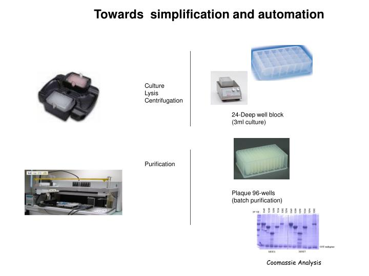 Towards  simplification and automation
