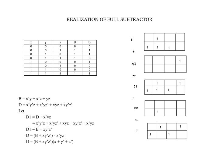 REALIZATION OF FULL SUBTRACTOR