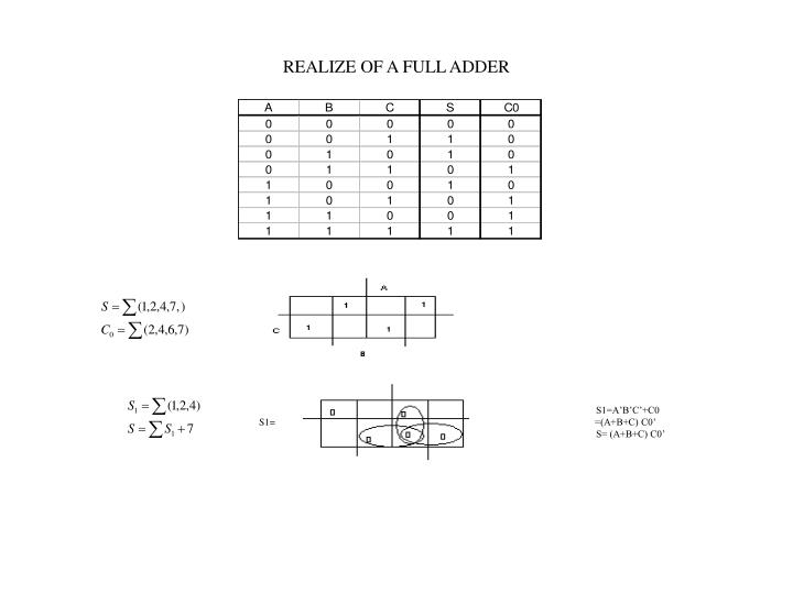 REALIZE OF A FULL ADDER