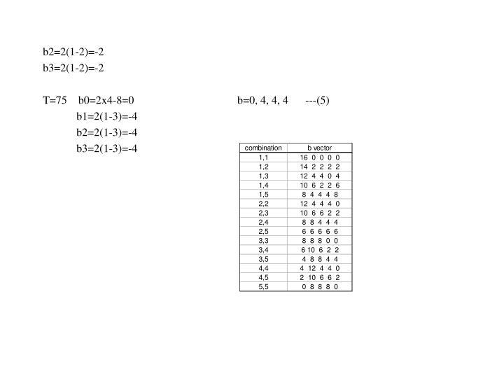 b2=2(1-2)=-2
