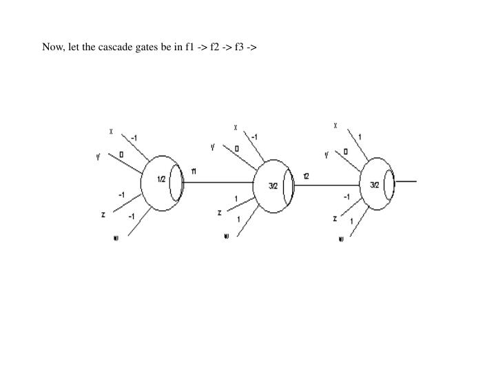 Now, let the cascade gates be in f1 -> f2 -> f3 ->