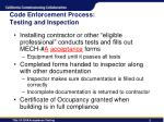 code enforcement process testing and inspection