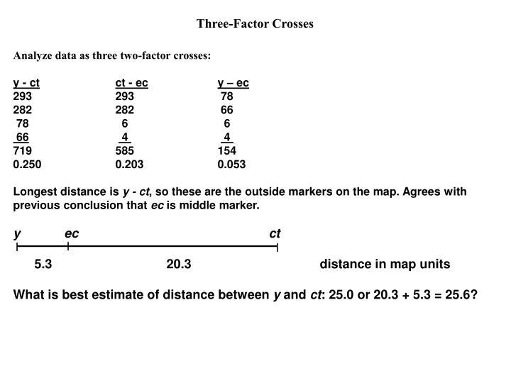 Three-Factor Crosses