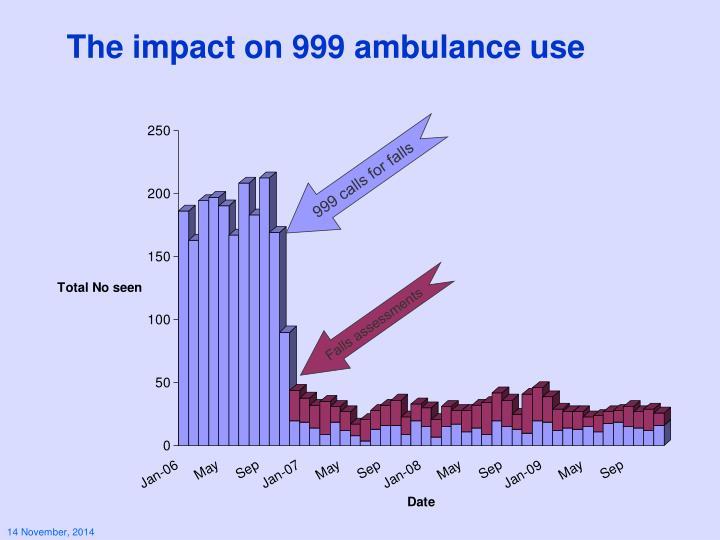 The impact on 999 ambulance use