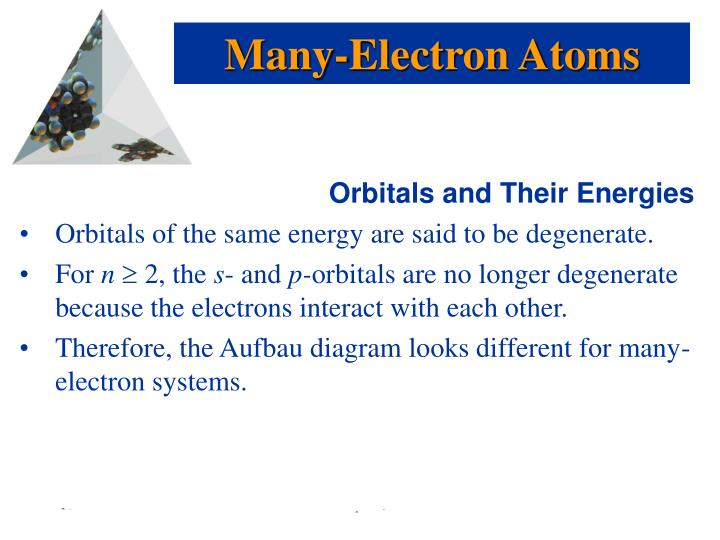 Many-Electron Atoms